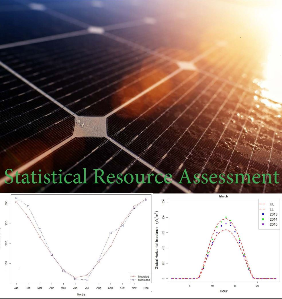 Statistical techniques to assess solar resource data, to better visualise and understand the distribution