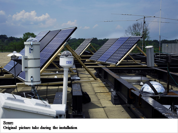 Successful solar energy projects begin with bankable solar radiation data