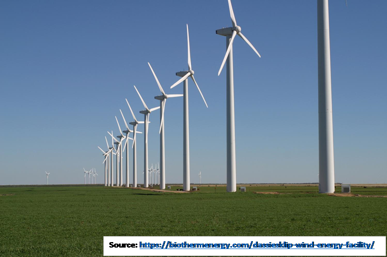 Normalized cross correlation to determine the source of voltage unbalance in Eskom network with wind farms and traction loads