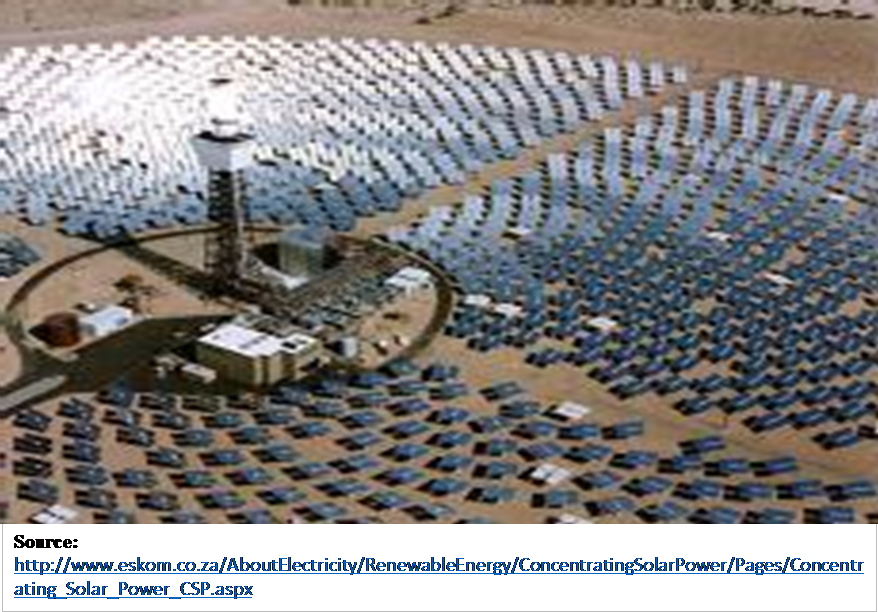 Concentrated solar power needs more support to become a competitive technology in the energy market